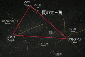 Il triangolo estivo